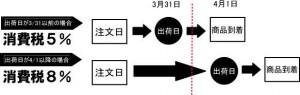 20140401_shohizei